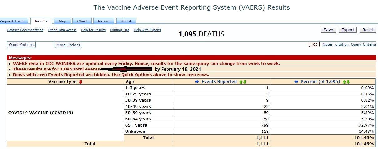 1095 deaths entered
