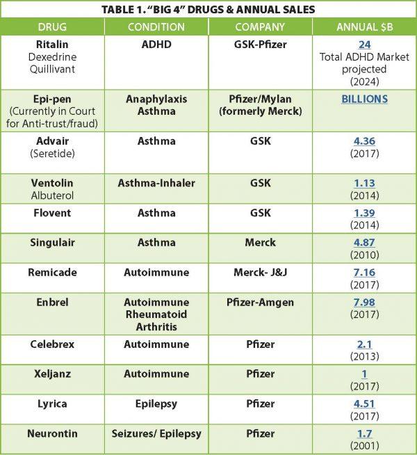 vaccine_gateway_chart