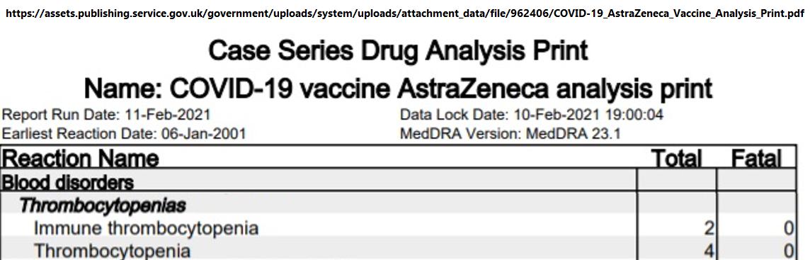 astrazeneca Analysis COVID-19