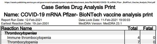 pfizer analysis COVID-19