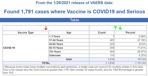 1791 Vaccine COVID19
