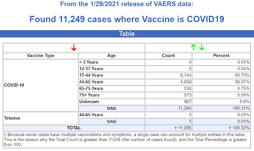 11249 Vaccine is COVID19